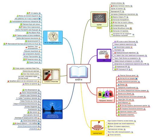 Как создать инфопродукт